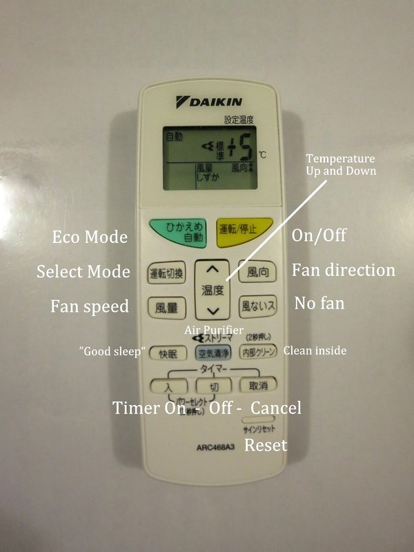 Translation of Japanese air-conditioner remote buttons